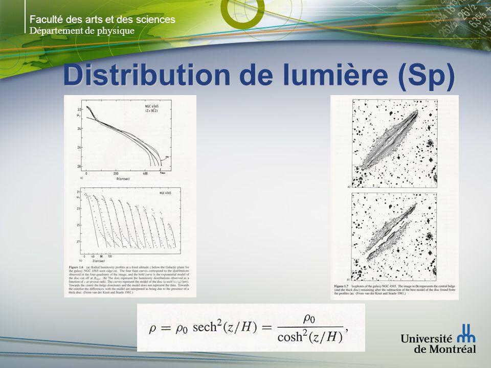 Faculté des arts et des sciences Département de physique Distribution de lumière (Sp)
