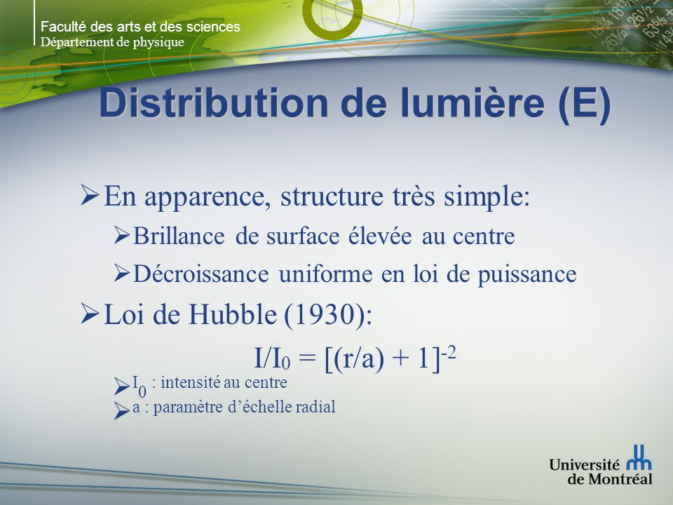 Faculté des arts et des sciences Département de physique Distribution de lumière (E) En apparence, structure très simple: Brillance de surface élevée au centre Décroissance uniforme en loi de puissance Loi de Hubble (1930): I/I 0 = [(r/a) + 1] -2 I 0 : intensité au centre a : paramètre déchelle radial