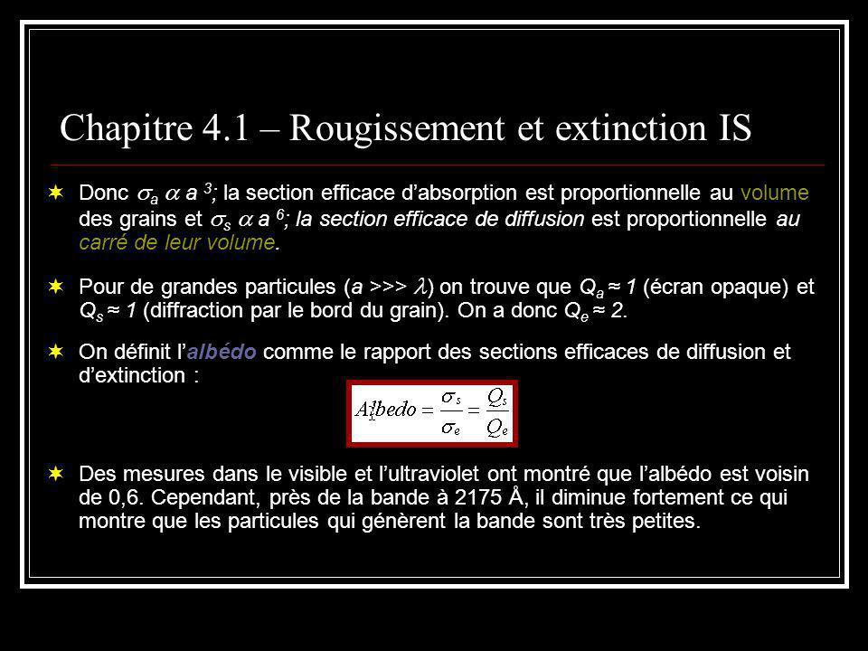 Chapitre 4.1 – Rougissement et extinction IS Donc a a 3 ; la section efficace dabsorption est proportionnelle au volume des grains et s a 6 ; la section efficace de diffusion est proportionnelle au carré de leur volume.