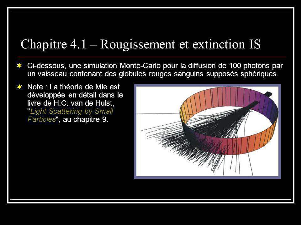 Chapitre 4.1 – Rougissement et extinction IS Ci-dessous, une simulation Monte-Carlo pour la diffusion de 100 photons par un vaisseau contenant des globules rouges sanguins supposés sphériques.