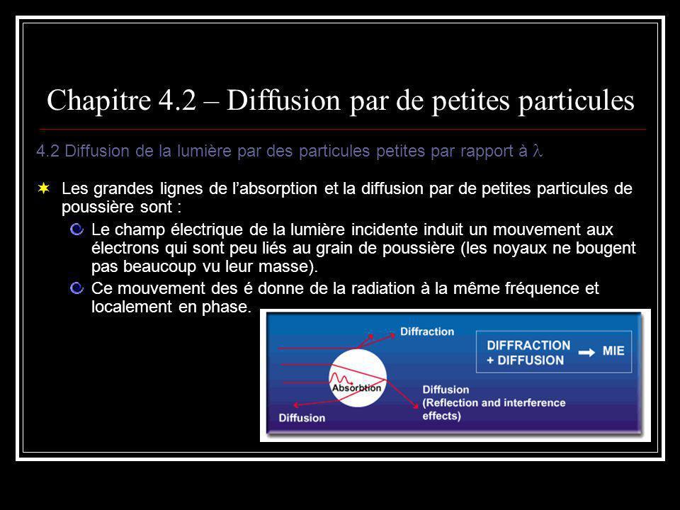 Chapitre 4.2 – Diffusion par de petites particules 4.2 Diffusion de la lumière par des particules petites par rapport à Les grandes lignes de labsorption et la diffusion par de petites particules de poussière sont : Le champ électrique de la lumière incidente induit un mouvement aux électrons qui sont peu liés au grain de poussière (les noyaux ne bougent pas beaucoup vu leur masse).