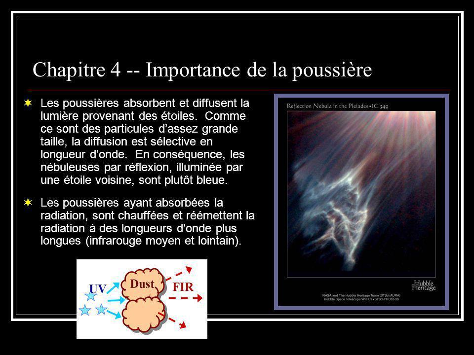 Chapitre 4 -- Importance de la poussière Les poussières absorbent et diffusent la lumière provenant des étoiles.