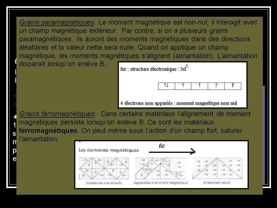 (B) Alignement paramagnétique Les mécanismes d alignement paramagnétiques semblent les plus prometteurs.