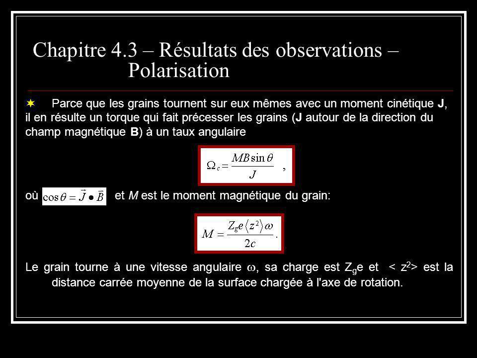 On trouve que la précession autour du champ magnétique est beaucoup plus rapide que n importe quel processus d alignement des grains.