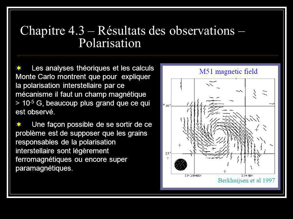 Les analyses théoriques et les calculs Monte Carlo montrent que pour expliquer la polarisation interstellaire par ce mécanisme il faut un champ magnétique > 10 -5 G, beaucoup plus grand que ce qui est observé.