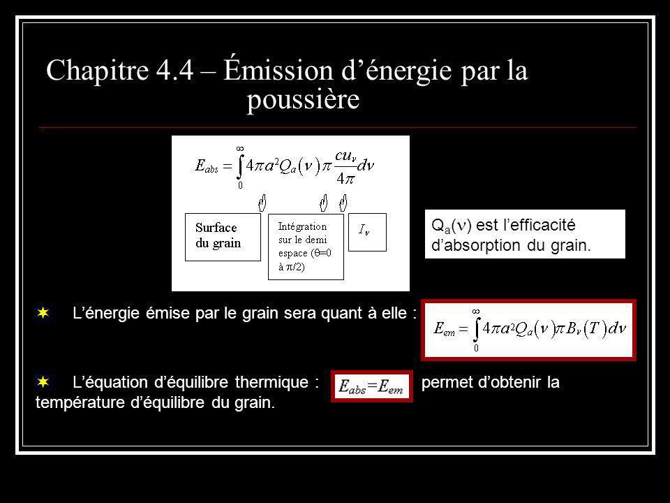 Chapitre 4.4 – Émission dénergie par la poussière Si Q a était indépendant de la fréquence, on obtiendrait comme solution: où est la constante de radiation ( =4 /c, où est la constante de Stephan-Boltzman) et la densité totale d énergie inclut la valeur typique pour la lumière stellaire dans le MIS soit environ 7 x 10 -13 erg cm -3 ainsi que la contribution du corps noir à 2.7 K qui vaut 4 x 10 -13 erg cm -3.
