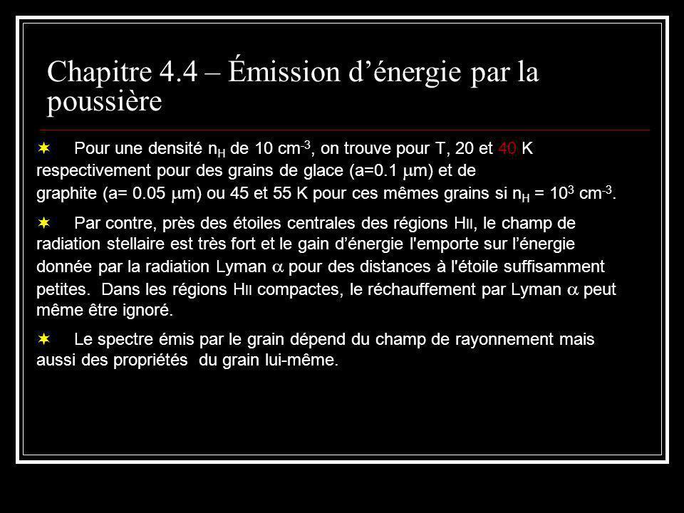 Chapitre 4.4 – Émission dénergie par la poussière Pour une densité n H de 10 cm -3, on trouve pour T, 20 et 40 K respectivement pour des grains de glace (a=0.1 m) et de graphite (a= 0.05 m) ou 45 et 55 K pour ces mêmes grains si n H = 10 3 cm -3.