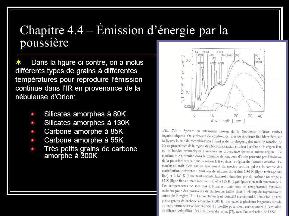 Chapitre 4.4 – Émission dénergie par la poussière Dans la figure ci-contre, on a inclus différents types de grains à différentes températures pour reproduire lémission continue dans lIR en provenance de la nébuleuse dOrion: Silicates amorphes à 80K Silicates amorphes à 130K Carbone amorphe à 85K Carbone amorphe à 55K Très petits grains de carbone amorphe à 300K