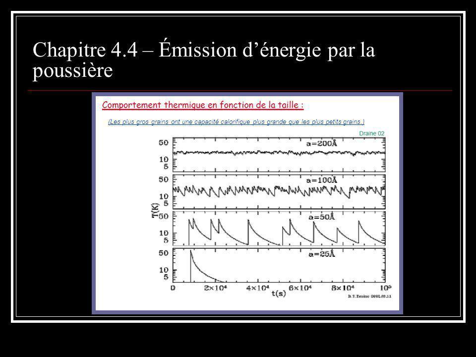 Chapitre 4.5 – Lumière diffuse dans les régions H II 4.5 Lumière diffuse dans les régions HII On peut constater la présence de la poussière dans les régions H II directement à partir de photographies.