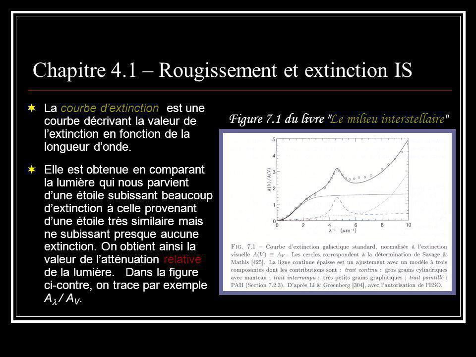 Chapitre 4.1 – Rougissement et extinction IS On définit lexcès de couleur par rapport aux filtres B ( =4400 Å) et V ( =5500 Å) de Johnson : On peut alors définir la courbe dextinction par A / E(B-V) en fonction de 1/.