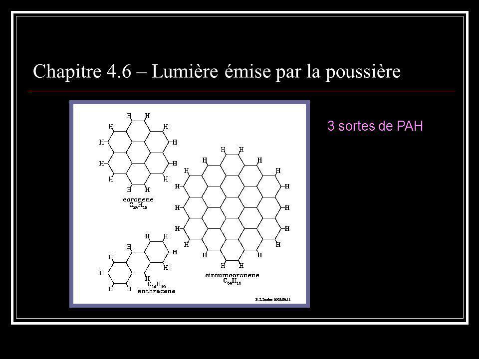 Chapitre 4.6 – Lumière émise par la poussière 3.3 m mode détirement CH 8.6 m torsion CH dans le plan 11.3, 11.9, 12.7 et 13.6 m torsion CH hors plan; dépendamment combien il y a de lien CH voisin (solo, duo, trio, quartet) 6.2 et 7.7 m sont des modes de torsion de lien CC--C