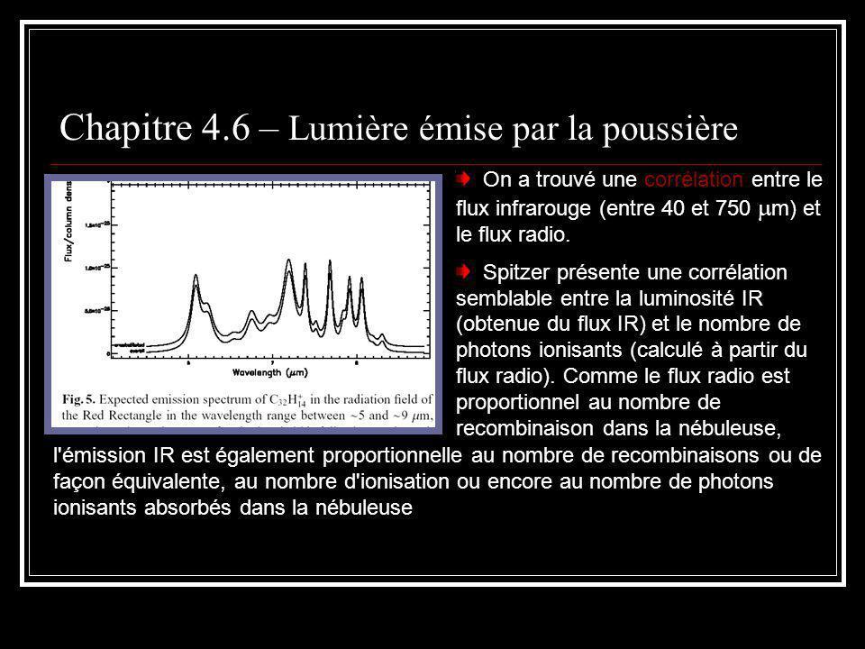 Chapitre 4.6 – Lumière émise par la poussière Une interprétation possible est que tous les photons dans la raie Ly sont éventuellement absorbés par la poussière puisque chaque ionisation dans une nébuleuse opaque sera suivie d une recombinaison.