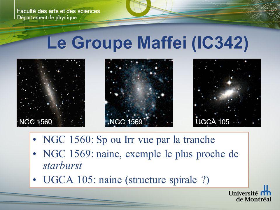 Faculté des arts et des sciences Département de physique Le Groupe Maffei (IC342) Galaxie la plus importante du groupe Sil ny avait pas dobscuration par la Voie Lactée, IC342 serait la galaxie la plus brillante dans le ciel (visible à loeil nu !) Découverte en 1890