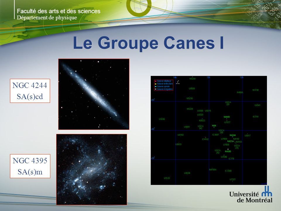 Faculté des arts et des sciences Département de physique Le Groupe M81 Contient la célèbre paire M81/M82 M82: Starbust proche Spirale importante NGC 2403 Contient ~30 galaxies