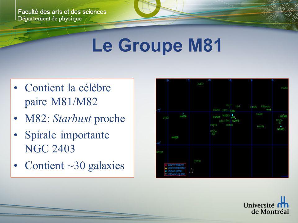 Faculté des arts et des sciences Département de physique Le Groupe M81