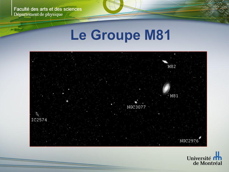 Faculté des arts et des sciences Département de physique Le Groupe M81 M 81 M 82 Taille ~ Voie LactéeAGN