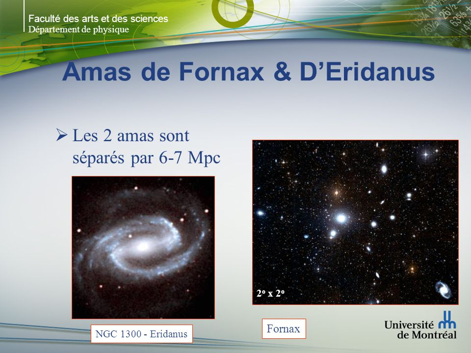 Faculté des arts et des sciences Département de physique Amas de Fornax NGC 1316NGC 1365 Plus grandes que nimporte quelle galaxie dans lamas de la Vierge Fornax A – S0 avec coquillesPrototype de Spirale barrée