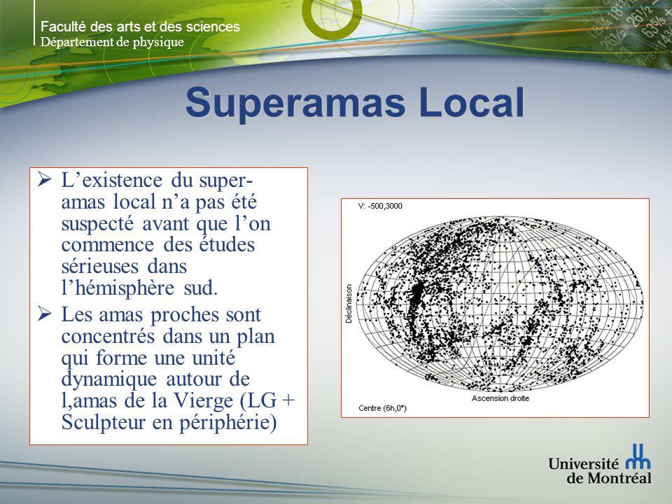 Faculté des arts et des sciences Département de physique Superamas Local 378 galaxies avec V 30 o 34 galaxies avec V < 1100 km/s & b < -30 o