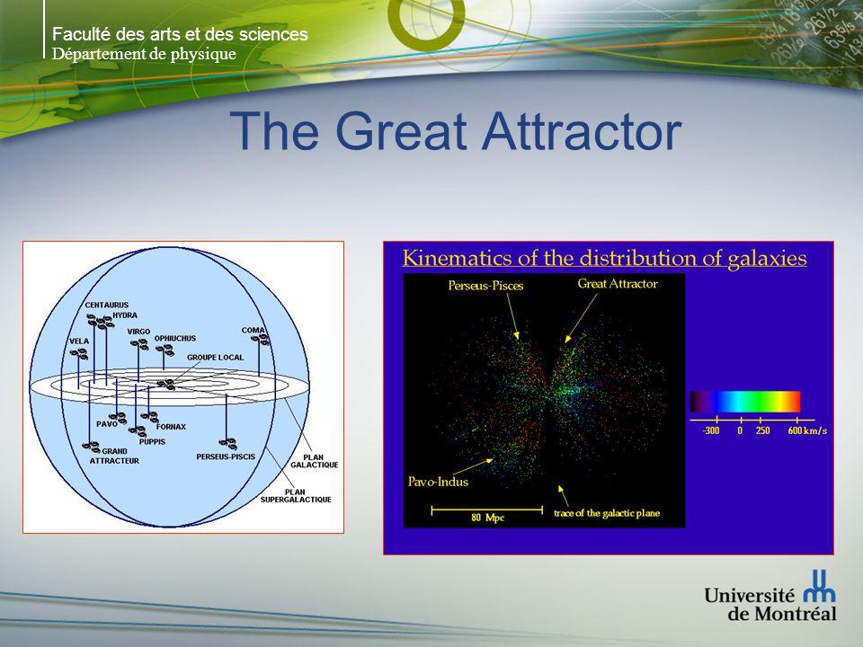 Faculté des arts et des sciences Département de physique The Great Attractor Rayons - X