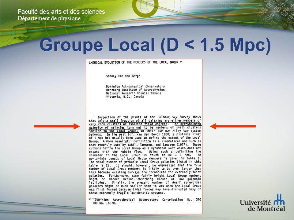 Faculté des arts et des sciences Département de physique Groupe Local (D < 1.5 Mpc) Composition (< 1.5 Mpc) 3 Sp (MW, M31, M33) 2 E (M32 & NGC 205) 10 Irr 2 dIrr/dSph 18+ dSph ~ 35 galaxies dont 30 naines Masse principalement dans MW & M31 Pritchet & van den Bergh 1999