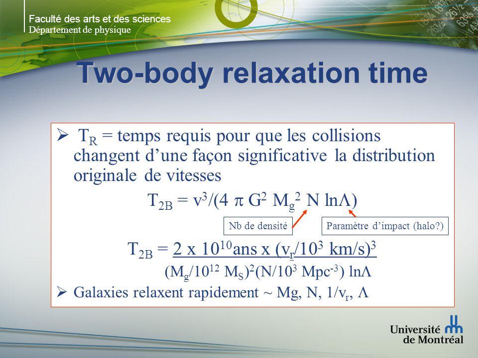 Faculté des arts et des sciences Département de physique Two-body relaxation time T R = temps requis pour que les collisions changent dune façon significative la distribution originale de vitesses T 2B = v 3 /(4 G 2 M g 2 N ln ) T 2B = 2 x 10 10 ans x (v r /10 3 km/s) 3 (M g /10 12 M S ) 2 (N/10 3 Mpc -3 ) ln Galaxies relaxent rapidement ~ Mg, N, 1/v r, Nb de densitéParamètre dimpact (halo )