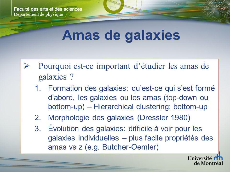 Faculté des arts et des sciences Département de physique Amas de galaxies Définition: augmentation du nombre de densité de surface de galaxies par rapport au nombre de densité du background > N À déterminer