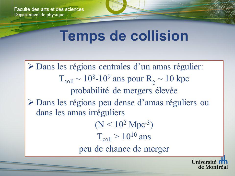 Faculté des arts et des sciences Département de physique Temps de collision Dans les régions centrales dun amas régulier: T coll ~ 10 8 -10 9 ans pour R g ~ 10 kpc probabilité de mergers élevée Dans les régions peu dense damas réguliers ou dans les amas irréguliers (N < 10 2 Mpc -3 ) T coll > 10 10 ans peu de chance de merger