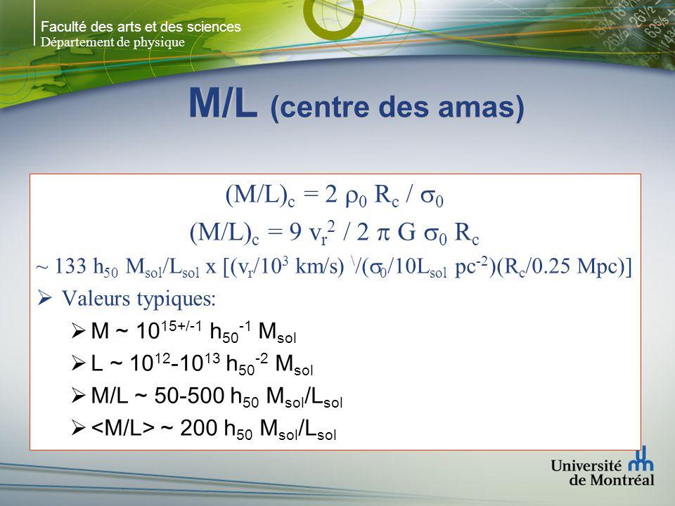 Faculté des arts et des sciences Département de physique M/L (centre des amas) (M/L) c = 2 0 R c / 0 (M/L) c = 9 v r 2 / 2 G 0 R c ~ 133 h 50 M sol /L sol x [(v r /10 3 km/s) \ /( 0 /10L sol pc -2 )(R c /0.25 Mpc)] Valeurs typiques: M ~ 10 15+/-1 h 50 -1 M sol L ~ 10 12 -10 13 h 50 -2 M sol M/L ~ 50-500 h 50 M sol /L sol ~ 200 h 50 M sol /L sol