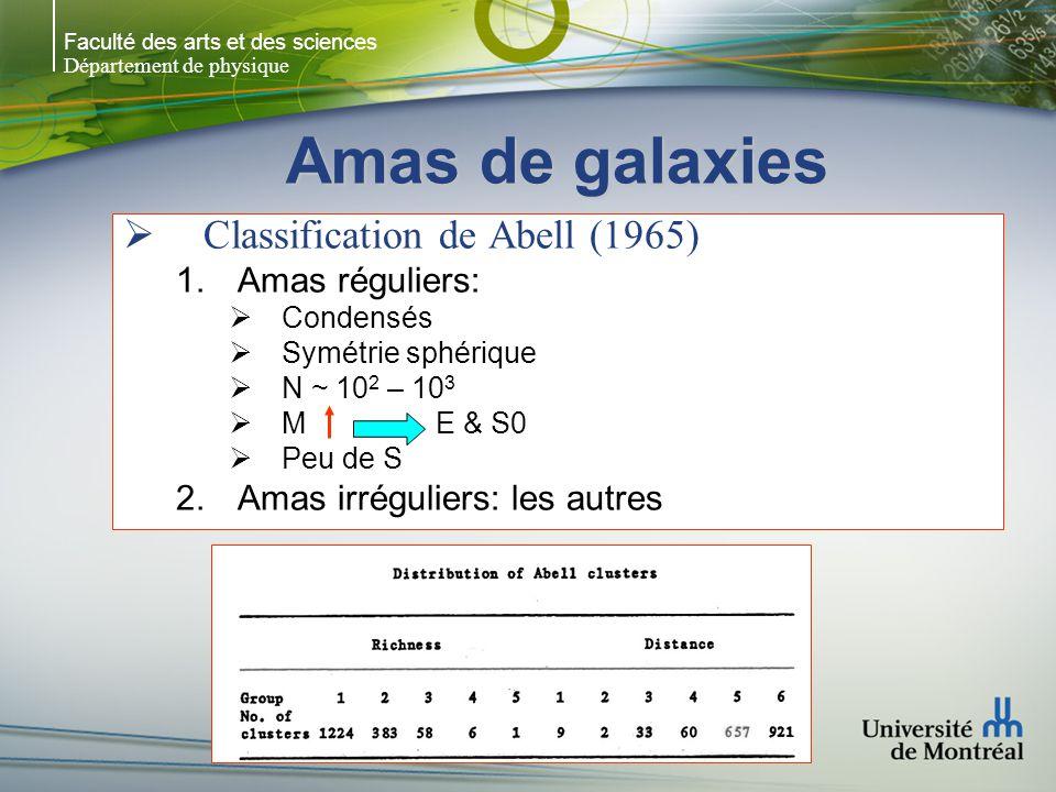 Faculté des arts et des sciences Département de physique Amas de galaxies Classification de Abell (1965) 1.Amas réguliers: Condensés Symétrie sphérique N ~ 10 2 – 10 3 M E & S0 Peu de S 2.Amas irréguliers: les autres