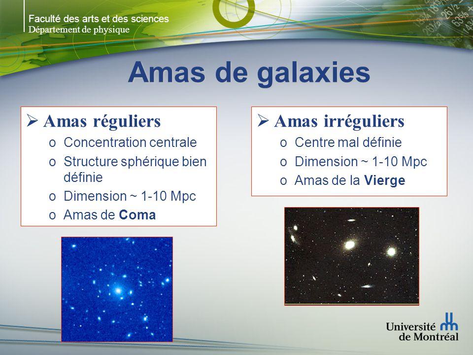 Faculté des arts et des sciences Département de physique Two-body relaxation time T R = temps requis pour que les collisions changent dune façon significative la distribution originale de vitesses T 2B = v 3 /(4 G 2 M g 2 N ln ) T 2B = 2 x 10 10 ans x (v r /10 3 km/s) 3 (M g /10 12 M S ) 2 (N/10 3 Mpc -3 ) ln Galaxies relaxent rapidement ~ Mg, N, 1/v r, Nb de densitéParamètre dimpact (halo?)