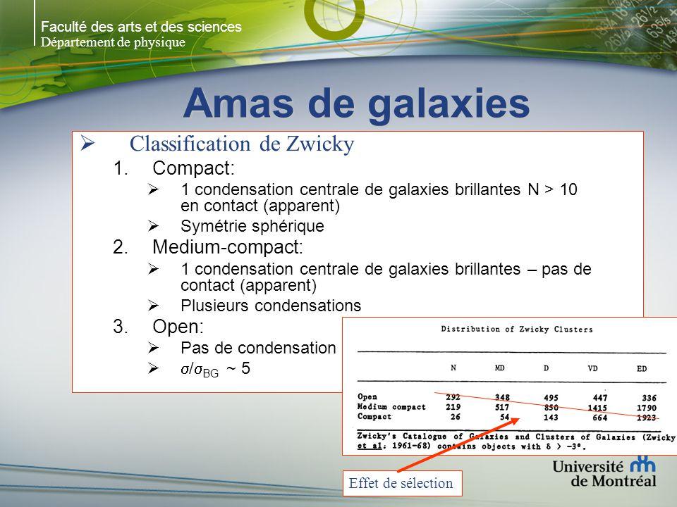 Faculté des arts et des sciences Département de physique Amas de galaxies Classification de Zwicky 1.Compact: 1 condensation centrale de galaxies brillantes N > 10 en contact (apparent) Symétrie sphérique 2.Medium-compact: 1 condensation centrale de galaxies brillantes – pas de contact (apparent) Plusieurs condensations 3.Open: Pas de condensation / BG ~ 5 Effet de sélection