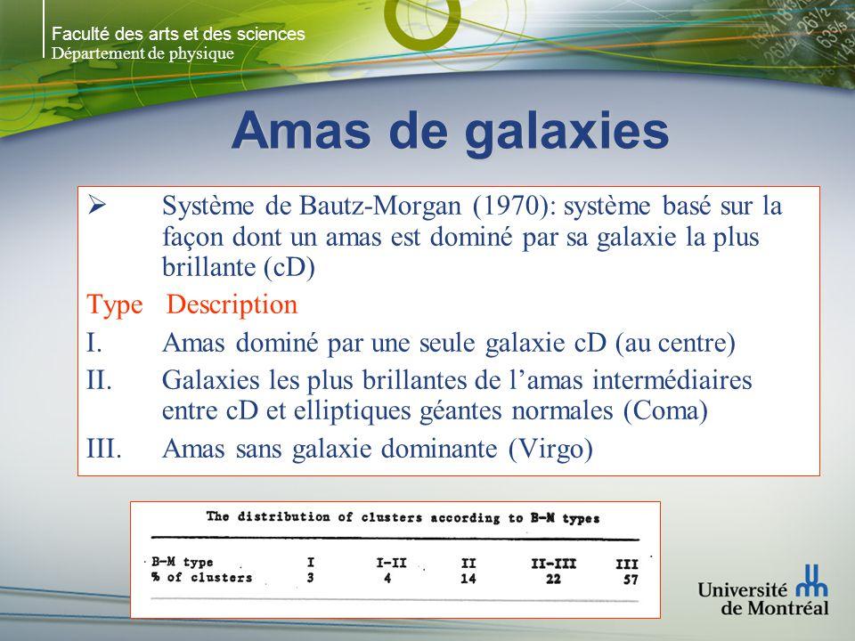Faculté des arts et des sciences Département de physique Amas de galaxies Principaux problèmes avec B-M: A.Le système B-M est très vulnérable à la contamination des galaxies du champ (galaxie brillante du champ III I) B.Le système B-M est affecté par la distance.