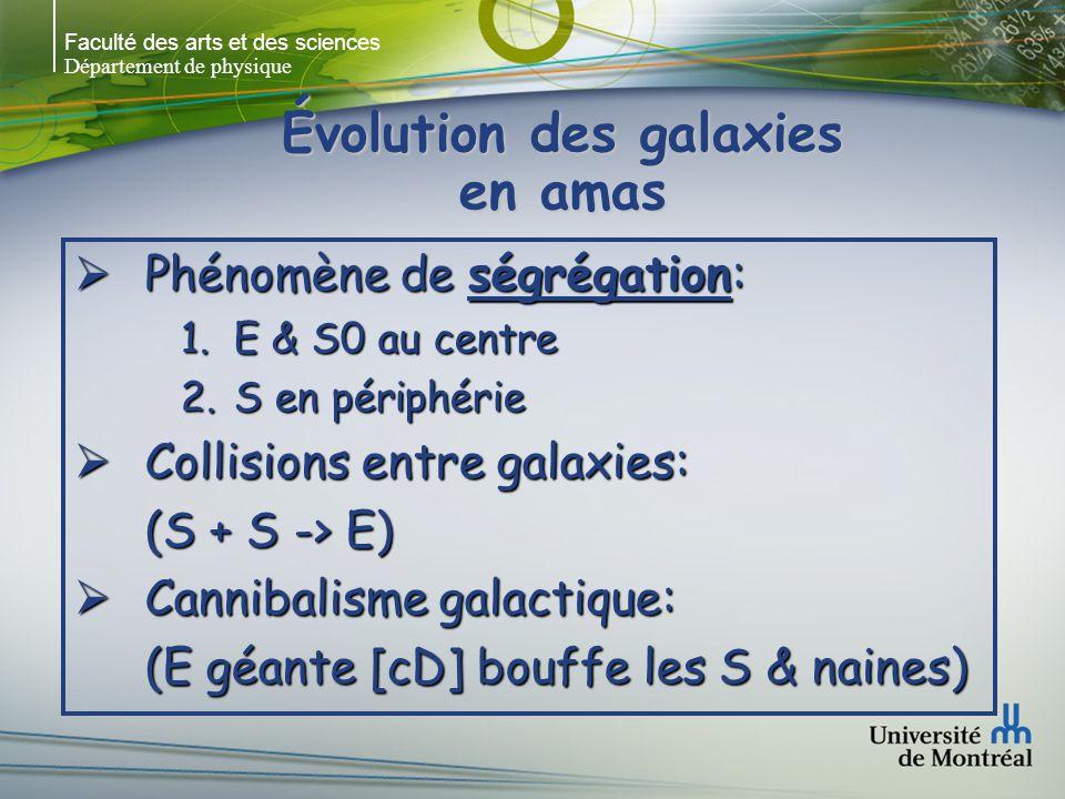 Faculté des arts et des sciences Département de physique Évolution des galaxies en amas Phénomène de ségrégation: Phénomène de ségrégation: 1.E & S0 au centre 2.S en périphérie Collisions entre galaxies: Collisions entre galaxies: (S + S -> E) Cannibalisme galactique: Cannibalisme galactique: (E géante [cD] bouffe les S & naines)