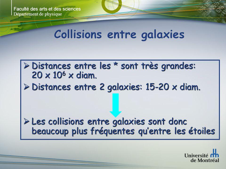Faculté des arts et des sciences Département de physique Collisions entre galaxies Distances entre les * sont très grandes: 20 x 10 6 x diam. Distance