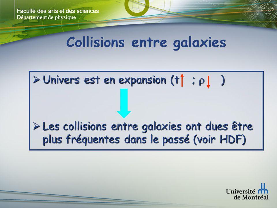 Faculté des arts et des sciences Département de physique Collisions entre galaxies Univers est en expansion (t ; ) Univers est en expansion (t ; ) Les collisions entre galaxies ont dues être plus fréquentes dans le passé (voir HDF) Les collisions entre galaxies ont dues être plus fréquentes dans le passé (voir HDF)