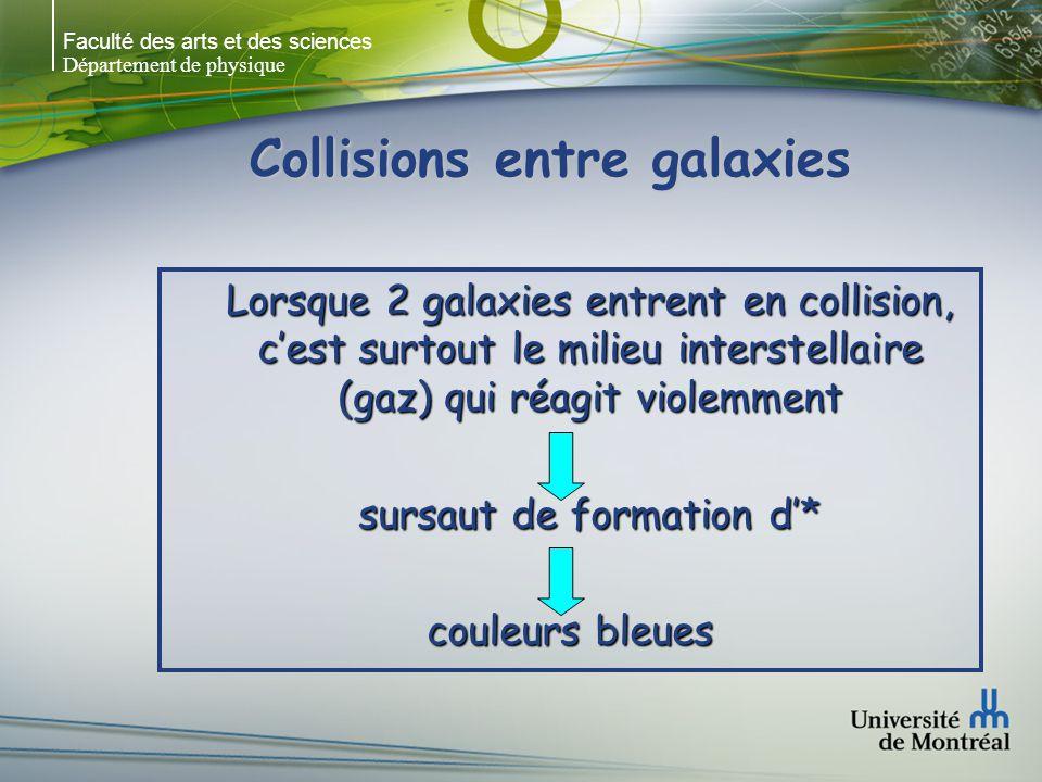 Faculté des arts et des sciences Département de physique Collisions entre galaxies Lorsque 2 galaxies entrent en collision, cest surtout le milieu int