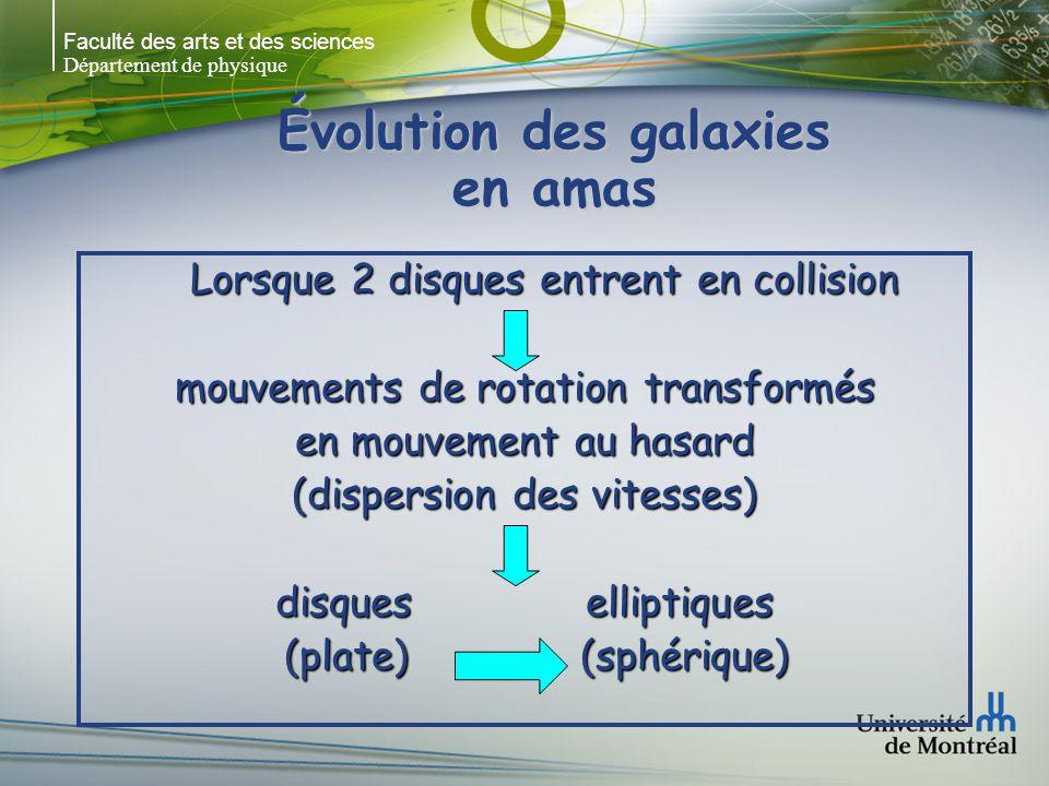 Faculté des arts et des sciences Département de physique Évolution des galaxies en amas Lorsque 2 disques entrent en collision mouvements de rotation transformés en mouvement au hasard (dispersion des vitesses) disques elliptiques (plate) (sphérique) (plate) (sphérique)