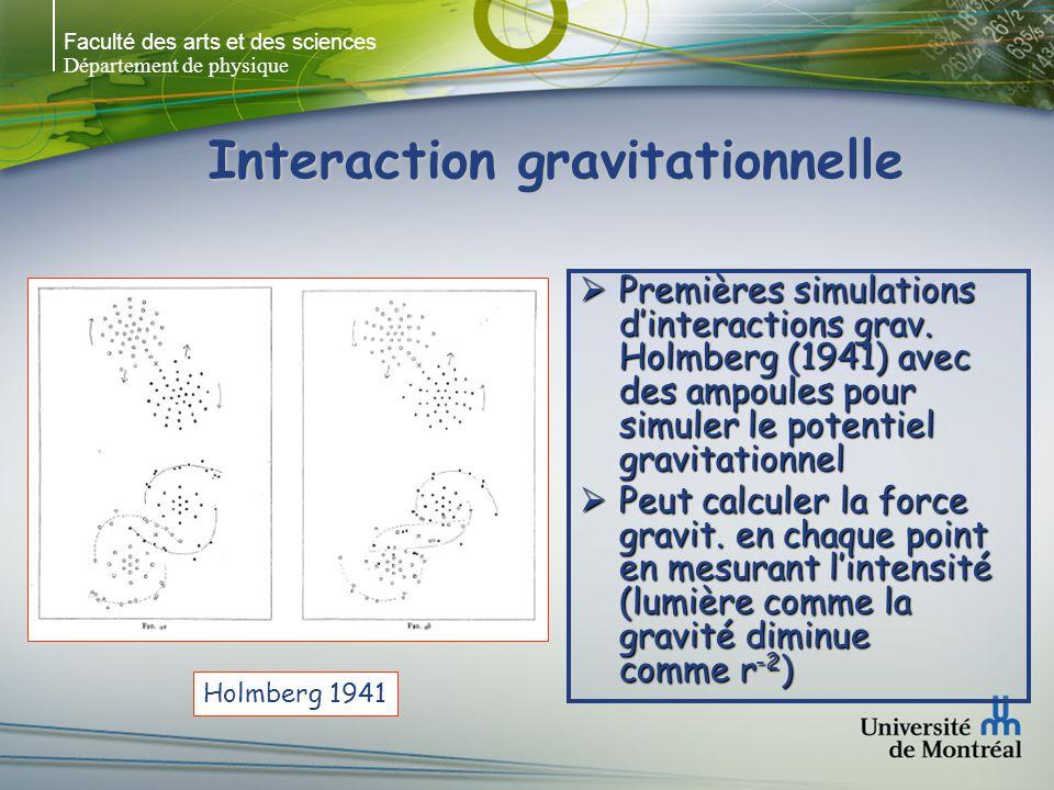 Faculté des arts et des sciences Département de physique Interaction gravitationnelle Premières simulations dinteractions grav. Holmberg (1941) avec d