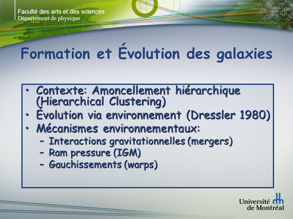 Faculté des arts et des sciences Département de physique Formation et Évolution des galaxies Contexte: Amoncellement hiérarchique (Hierarchical Cluste