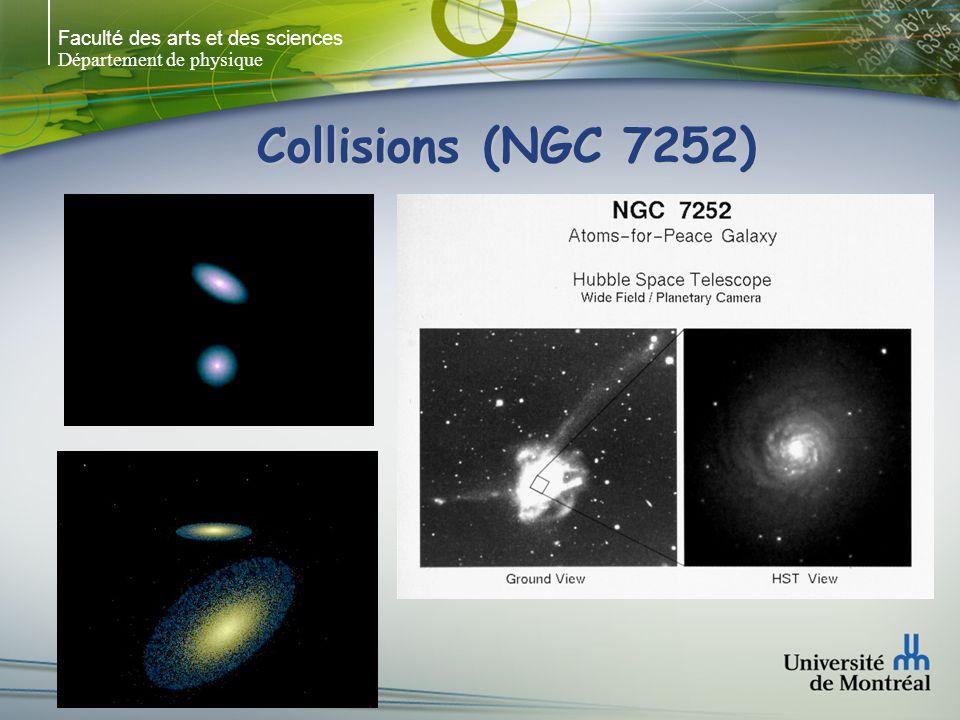 Faculté des arts et des sciences Département de physique Collisions (NGC 7252)