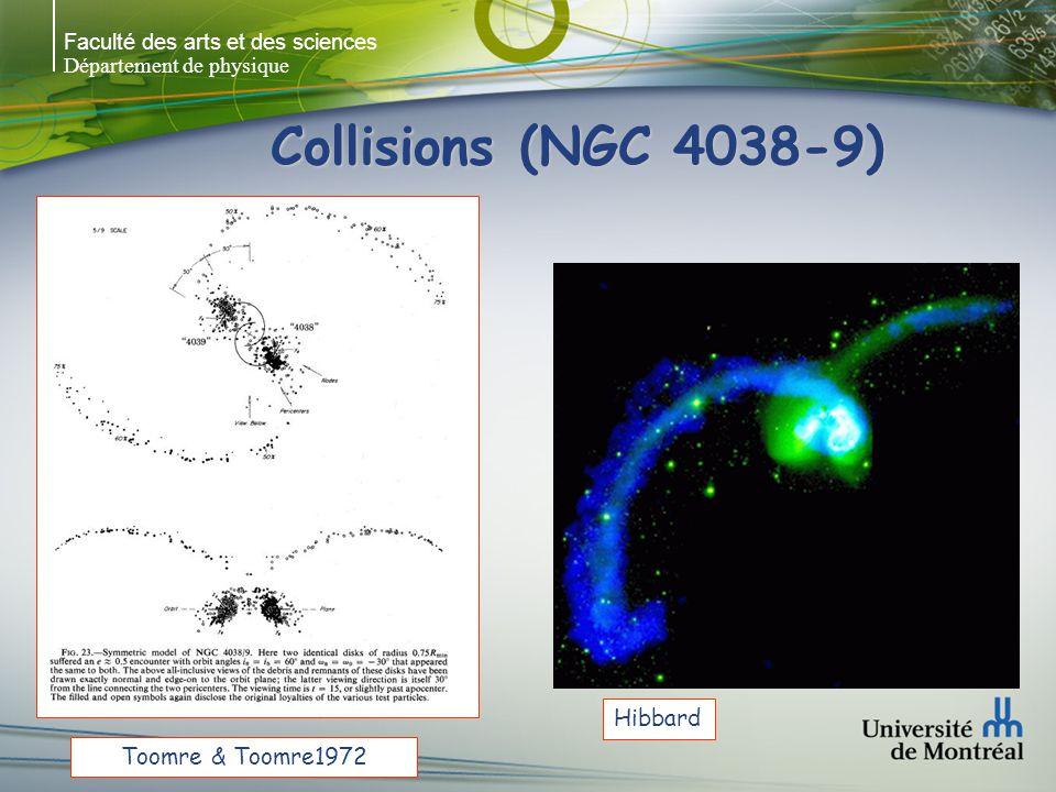 Faculté des arts et des sciences Département de physique Hibbard Toomre & Toomre1972 Collisions (NGC 4038-9)