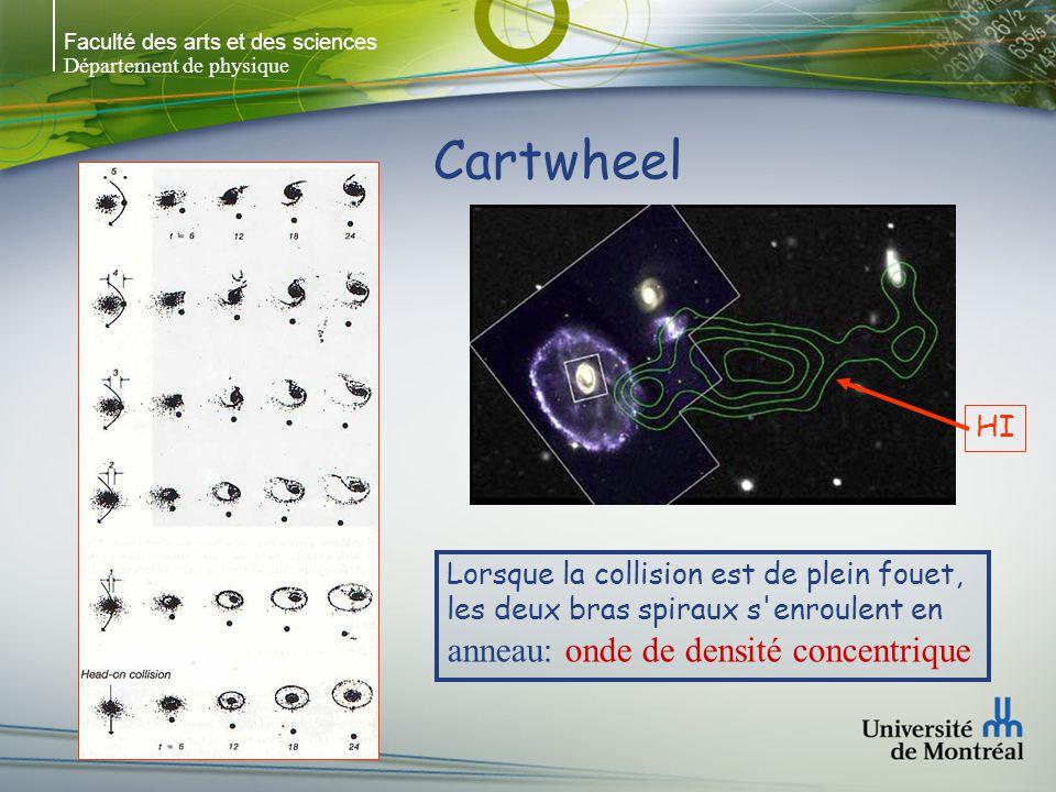 Faculté des arts et des sciences Département de physique Cartwheel Lorsque la collision est de plein fouet, les deux bras spiraux s enroulent en anneau: onde de densité concentrique HI