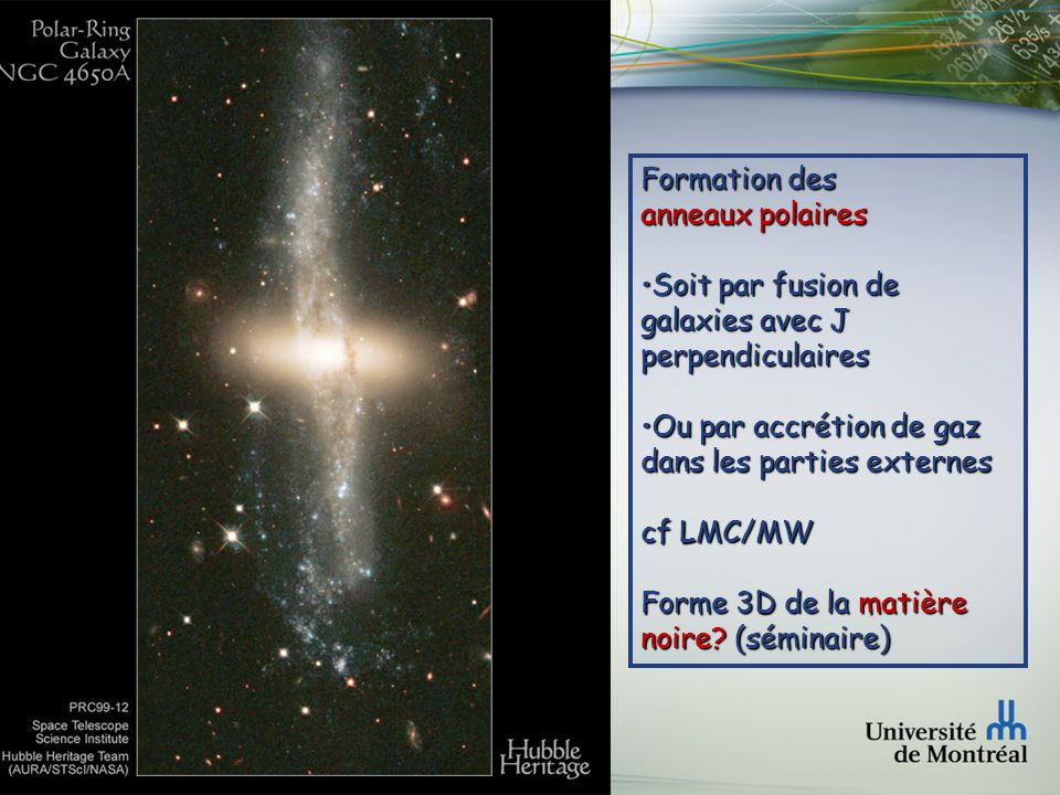 Faculté des arts et des sciences Département de physique Formation des anneaux polaires Soit par fusion de galaxies avec J perpendiculairesSoit par fusion de galaxies avec J perpendiculaires Ou par accrétion de gaz dans les parties externesOu par accrétion de gaz dans les parties externes cf LMC/MW Forme 3D de la matière noire.