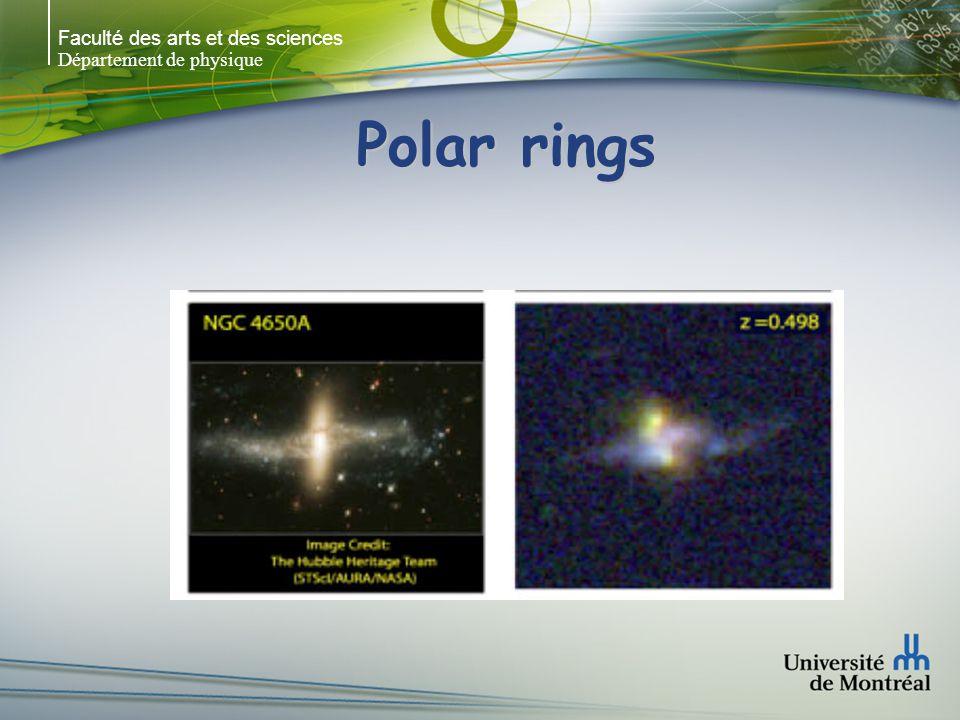Faculté des arts et des sciences Département de physique Polar rings