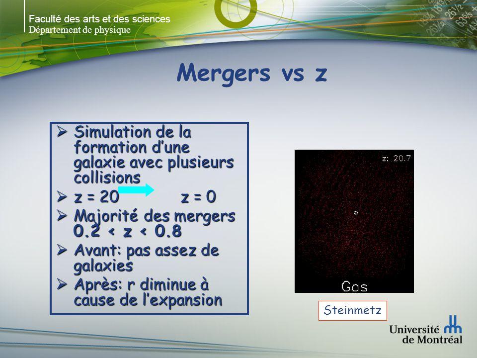 Faculté des arts et des sciences Département de physique Mergers vs z Simulation de la formation dune galaxie avec plusieurs collisions Simulation de