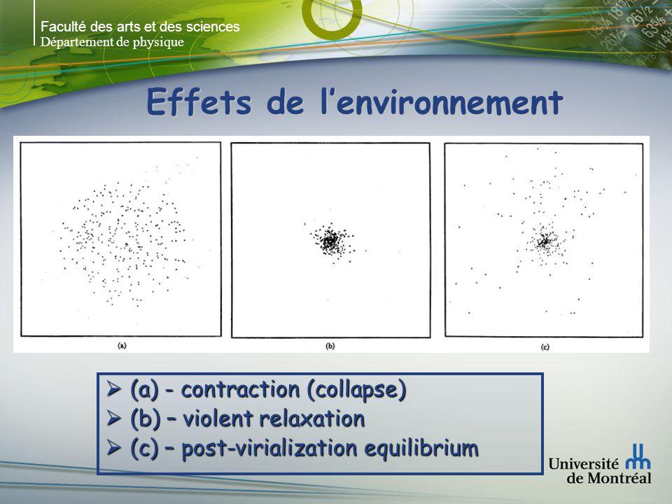 Faculté des arts et des sciences Département de physique Simulations numériques (Dubinski et al 1996) La longueur des queues de marée contraint la quantité de matière noire et surtout sa concentration Collisions (NGC 4038-9)