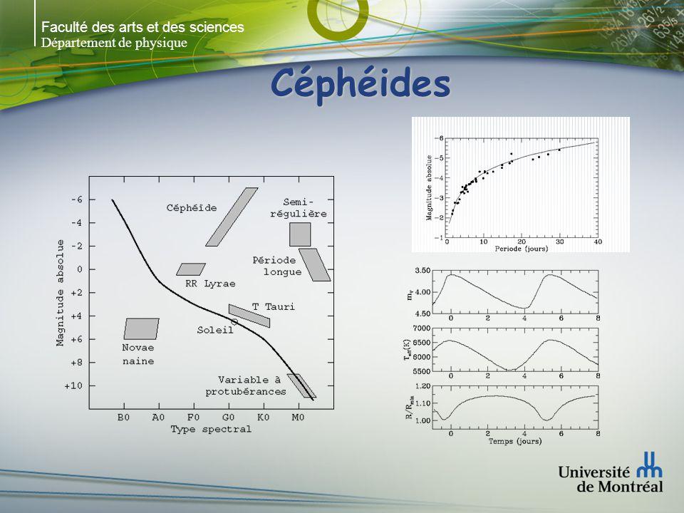 Faculté des arts et des sciences Département de physique Céphéides