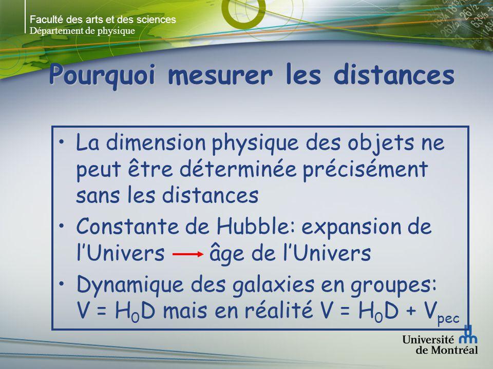 Faculté des arts et des sciences Département de physique Pourquoi mesurer les distances La dimension physique des objets ne peut être déterminée précisément sans les distances Constante de Hubble: expansion de lUnivers âge de lUnivers Dynamique des galaxies en groupes: V = H 0 D mais en réalité V = H 0 D + V pec