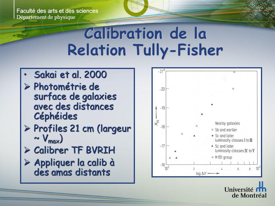 Faculté des arts et des sciences Département de physique Calibration de la Relation Tully-Fisher Sakai et al.