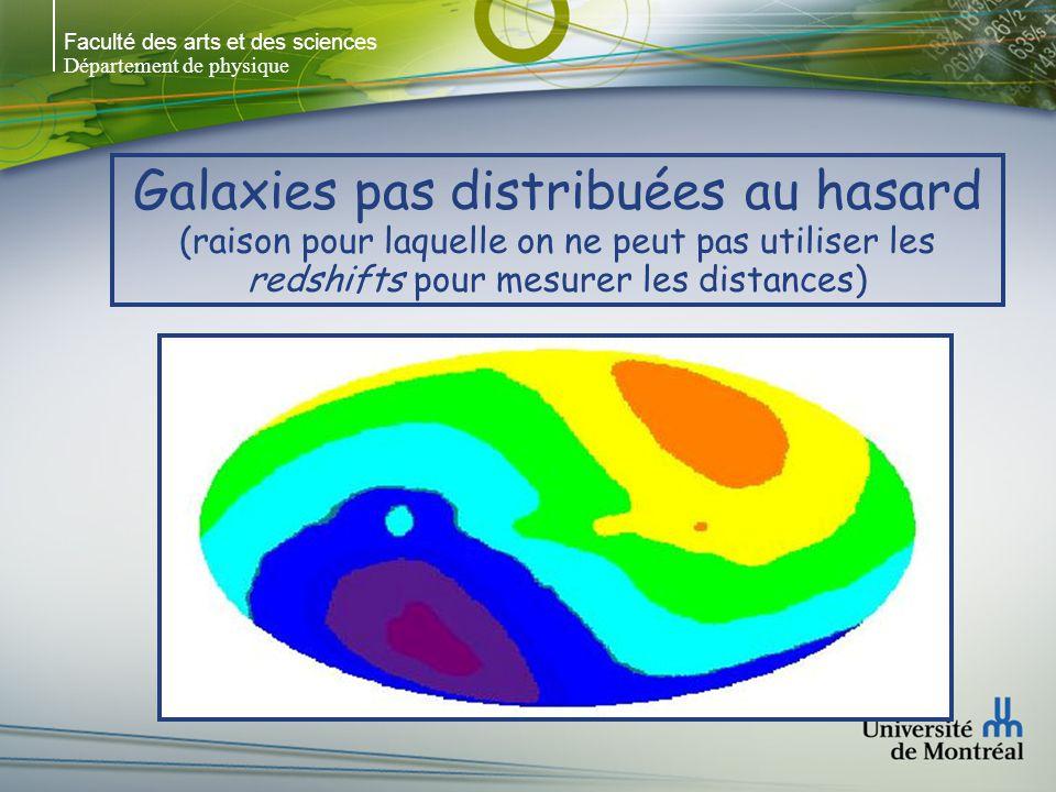 Faculté des arts et des sciences Département de physique Relation Tully-Fisher définition de magnitude: M = -2.5 log Ldéfinition de magnitude: M = -2.5 log L M ~ -2.5 log V 4 max M ~ -10 log V max M = a (logW -2.5) + b pentepoint zéro